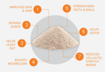 collagen powder benefits