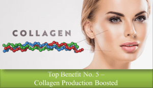 Boosts Collagen Production