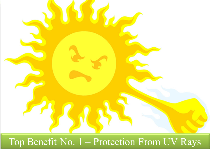 UV Ray Protection
