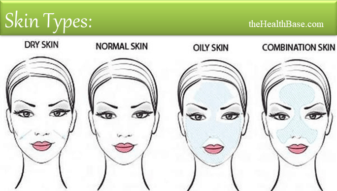 Types of facial skin