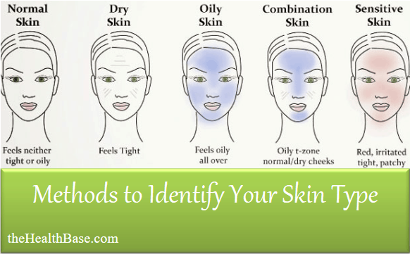 Different types of skin